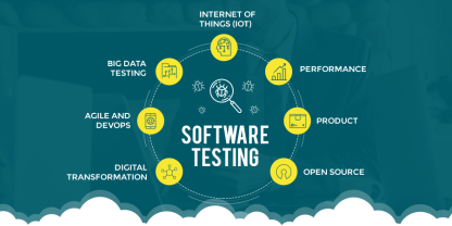 Software Testing What Has 2018 in Store for the Testing Community